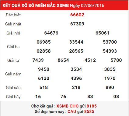 kqxsmb-thu5-ngay02