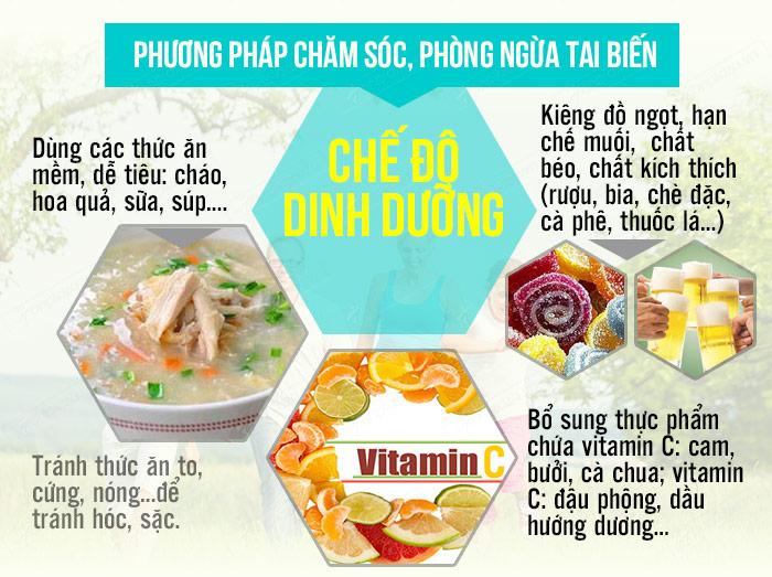 thuc pham giup chong tai bien