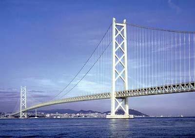 Mơ thấy cây cầu đánh bao nhiêu trong xổ số miền bắc