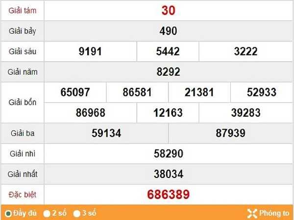 Con số may mắn soi cầu KQXSLA ngày 14/12 chuẩn xác