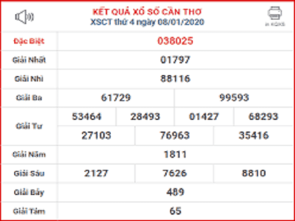 Phân tích kqxsct ngày 15/01 tỷ lệ trúng lớn