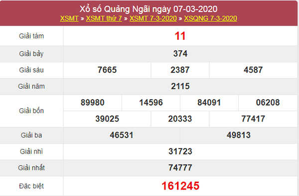 Dự đoán kqxs Quảng Ngãi 14/3/2020 - Soi cầu XSQNG hôm nay
