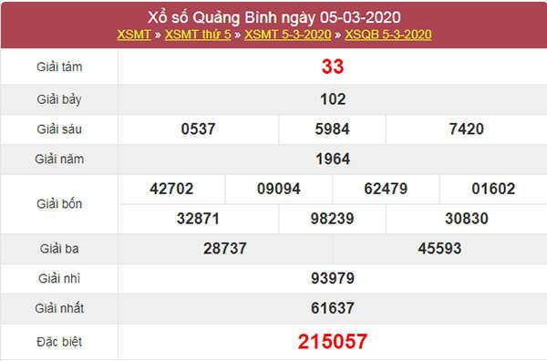 Nhận định kết quả XSQB 12/3/2020 - KQXS Quảng Bình thứ 5