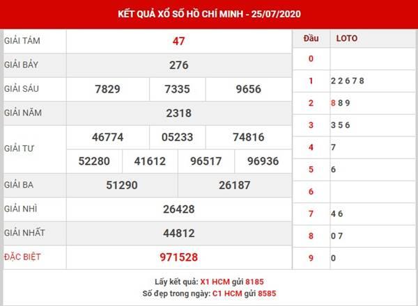 Soi cầu số đẹp XS Hồ Chí Minh thứ 2 ngày 27-7-2020