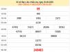 ket-qua-xo-so-Bac-Lieu-ngay-30-6-2020 (1)-min