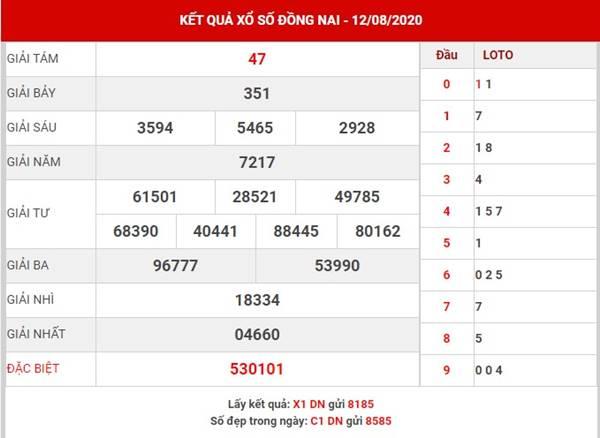 Thống kê kết quả XS Đồng Nai thứ 4 ngày 19-8-2020