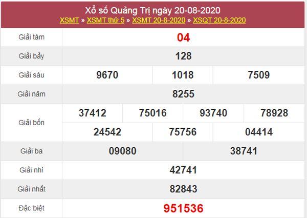 Dự đoán XSQT 27/8/2020 chốt lô Quảng Trị thứ 5 siêu chuẩn