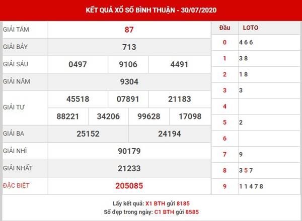 Thống kê xổ số Bình Thuận thứ 5 ngày 6-8-2020