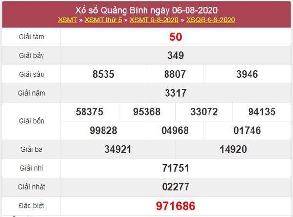 Thống kê XSQB 13/8/2020 chốt KQXS Quảng Bình thứ 5