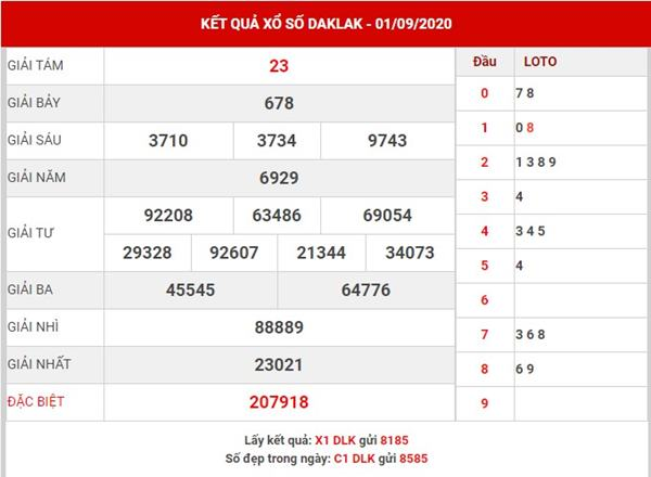 Thống kê KQSX Daklak thứ 3 ngày 8-9-2020