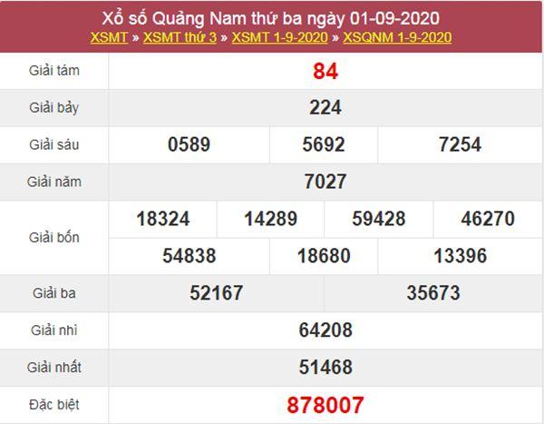 Thống kê XSQNM 8/9/2020 chốt lô VIP Quảng Nam thứ 3