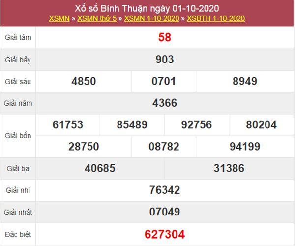 Dự đoán XSBTH 8/10/2020 chốt lô VIP Bình Thuận thứ 5