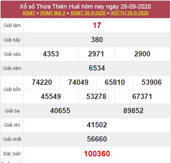 Nhận định KQXS Thừa Thiên Huế 5/10/2020 chốt XSTTH thứ 2