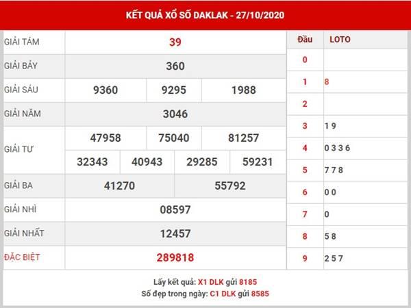 Thống kê xổ số Daklak thứ 3 ngày 3-11-2020
