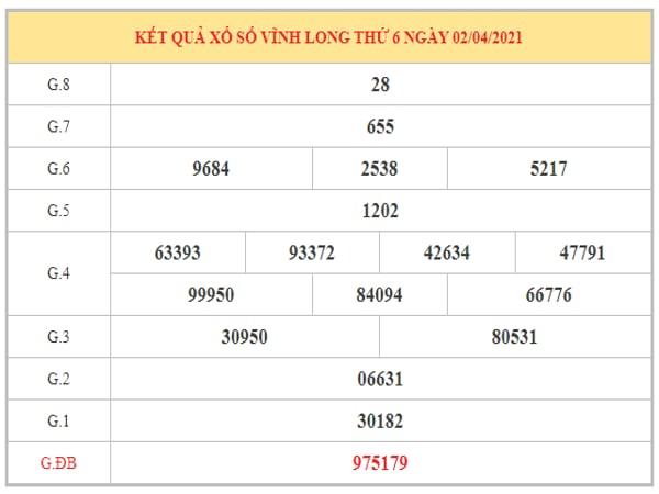 Nhận định KQXSVL ngày 9/4/2021 dựa trên kết quả kì trước